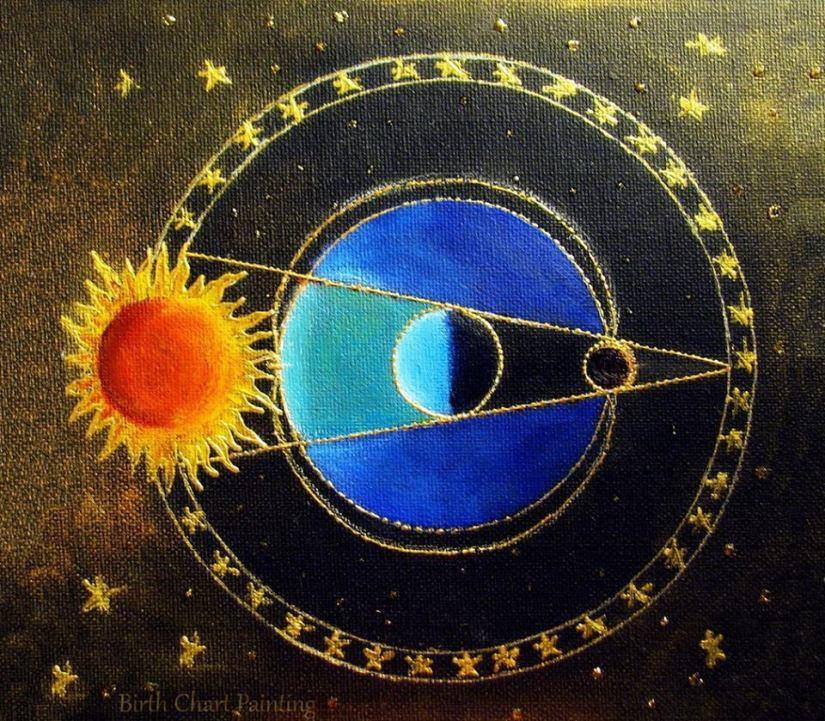 Birth-chart-paiting-lunar-eclipse.jpg